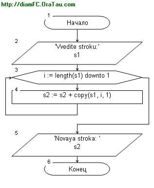 Программа Для Построения Таблиц
